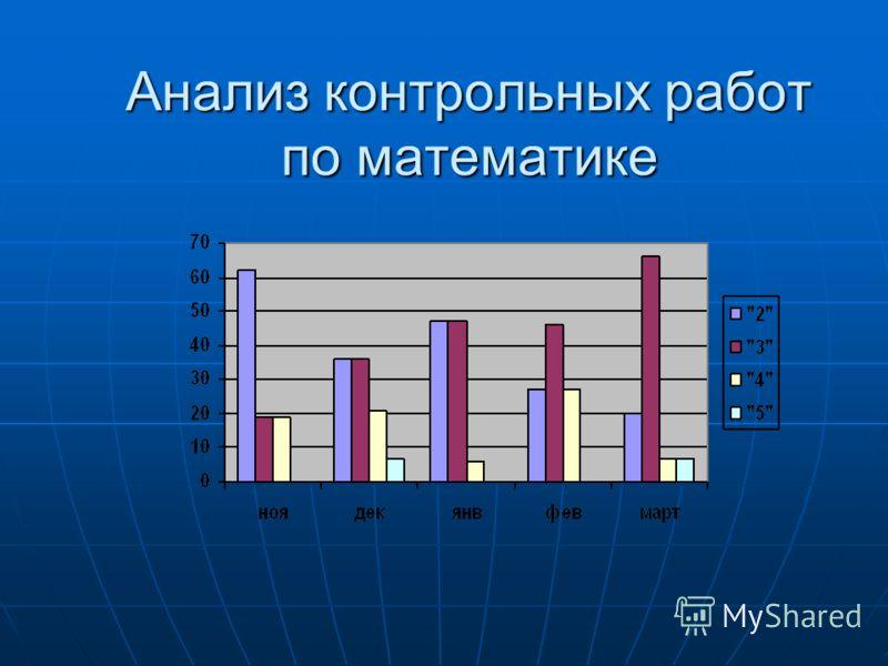 Презентация на тему Анализ контрольных работ по математике  2 Анализ контрольных работ по математике