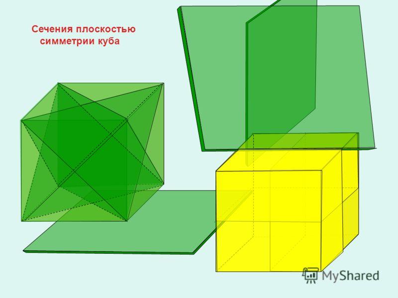 Сечения плоскостью симметрии куба