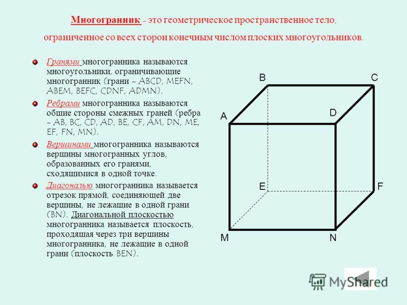 Многогранник – это геометрическое пространственное тело, ограниченное со всех сторон конечным числом плоских многоугольников. Гранями многогранника называются многоугольники, ограничивающие многогранник (грани - ABCD, MEFN, ABEM, BEFC, CDNF, ADMN). Р