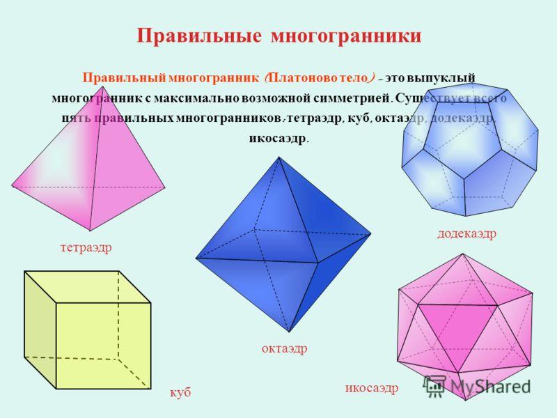 Правильные многогранники Правильный многогранник ( Платоново тело ) – это выпуклый многогранник с максимально возможной симметрией. Существует всего пять правильных многогранников : тетраэдр, куб, октаэдр, додекаэдр, икосаэдр. октаэдр тетраэдр додека