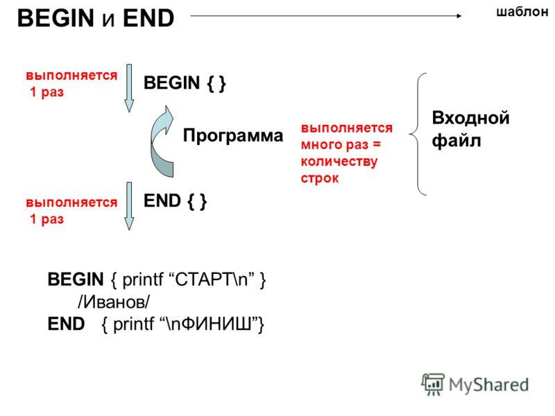 BEGIN и END BEGIN { } END { } Программа Входной файл выполняется 1 раз выполняется 1 раз выполняется много раз = количеству строк BEGIN { printf СТАРТ\n } /Иванов/ END { printf \nФИНИШ} шаблон