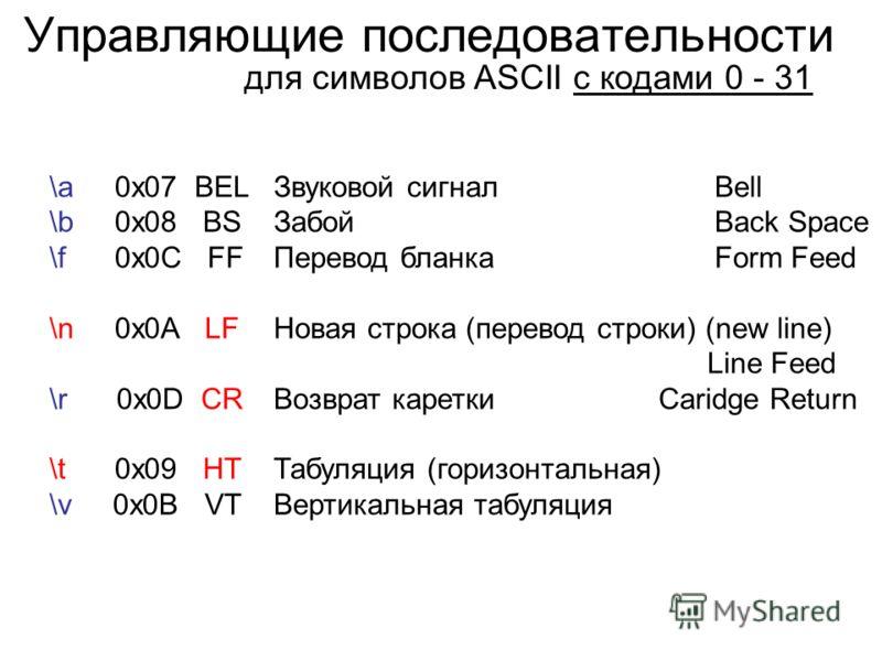 Управляющие последовательности для символов ASCII с кодами 0 - 31 \a 0x07 BEL Звуковой сигналBell \b 0x08 BS ЗабойBack Space \f 0x0C FF Перевод бланкаForm Feed \n 0x0A LF Новая строка (перевод строки) (new line) Line Feed \r 0x0D CR Возврат каретки C