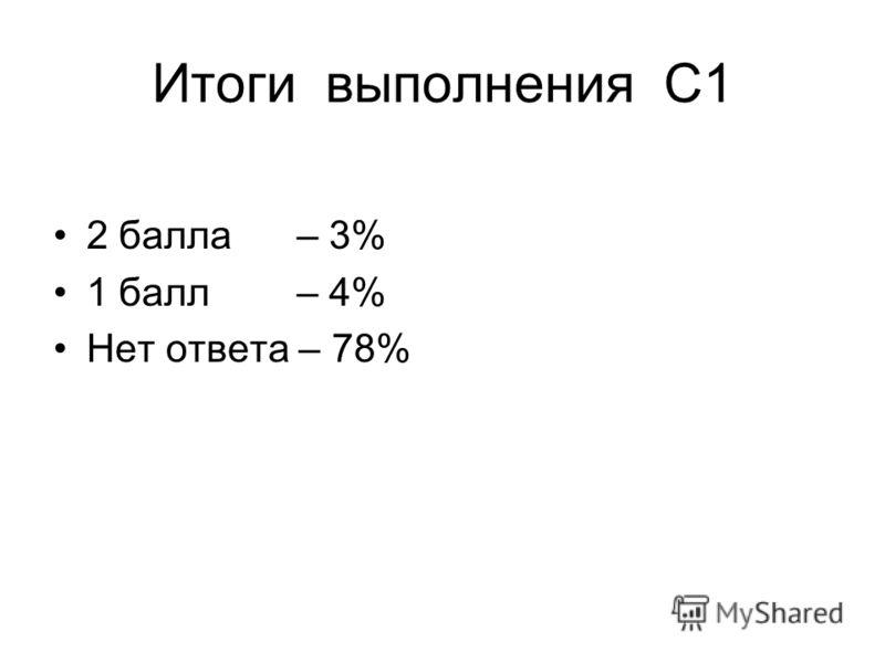 Итоги выполнения С1 2 балла – 3% 1 балл – 4% Нет ответа – 78%