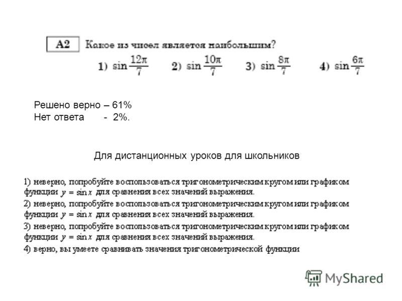 Решено верно – 61% Нет ответа - 2%. Для дистанционных уроков для школьников