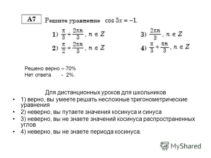 1) верно, вы умеете решать несложные тригонометрические уравнения 2) неверно, вы путаете значения косинуса и синуса 3) неверно, вы не знаете значений косинуса распространенных углов 4) неверно, вы не знаете периода косинуса. Решено верно – 70% Нет от