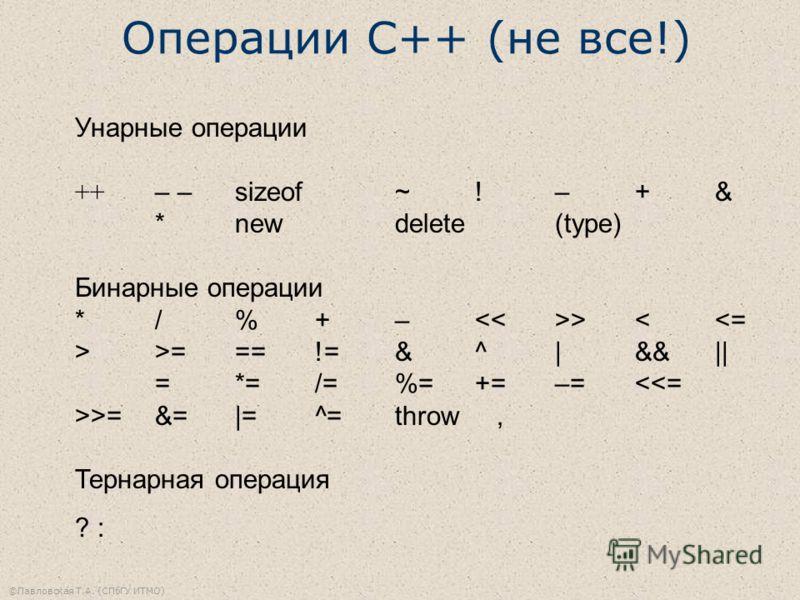 ©Павловская Т.А. (СПбГУ ИТМО) Унарные операции ++ – –sizeof~!–+& *newdelete(type) Бинарные операции */%+– >===!=&^|&&|| =*=/=%=+=–==&=|=^=throw, Тернарная операция ? : Операции С++ (не все!)