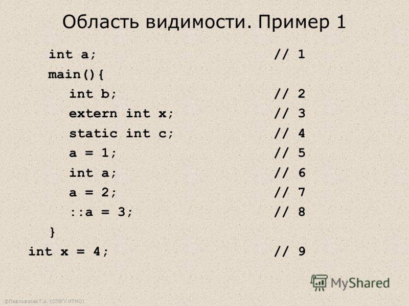 ©Павловская Т.А. (СПбГУ ИТМО) int a;// 1 main(){ int b;// 2 extern int x;// 3 static int c;// 4 a = 1;// 5 int a;// 6 a = 2;// 7 ::a = 3;// 8 } int x = 4; // 9 Область видимости. Пример 1