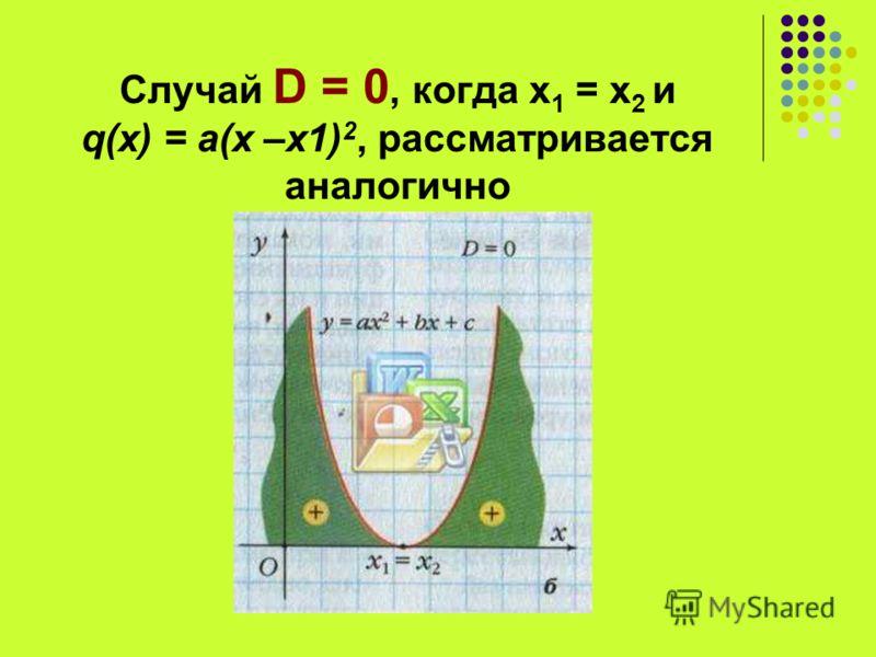 Случай D = 0, когда х 1 = х 2 и q(x) = a(x –x1) 2, рассматривается аналогично