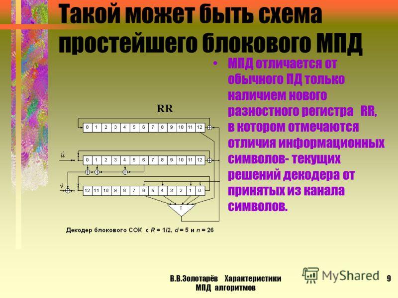 В.В.Золотарёв Характеристики МПД алгоритмов 8 Но эффективность ПД - мизерна! До Ро =0.11 тоже чрезвычайно далеко.