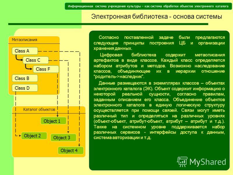 Информационная система учреждения культуры – как система обработки объектов электронного каталога Электронная библиотека - основа системы Согласно поставленной задаче были предлагаются следующие принципы построения ЦБ и организации хранения данных. Ц