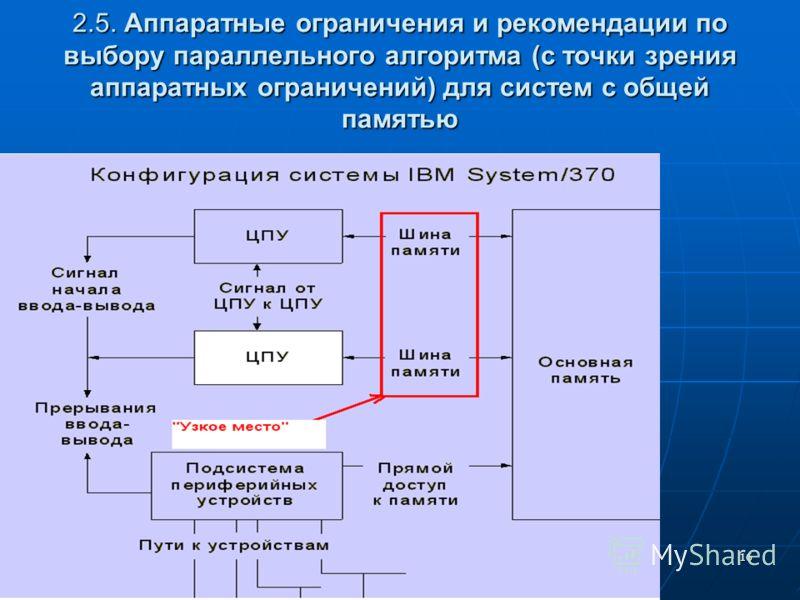 16 2.5. Аппаратные ограничения и рекомендации по выбору параллельного алгоритма (с точки зрения аппаратных ограничений) для систем с общей памятью