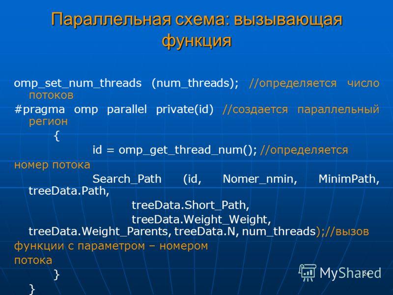 24 Параллельная схема: вызывающая функция omp_set_num_threads (num_threads); //определяется число потоков #pragma omp parallel private(id) //создается параллельный регион { id = omp_get_thread_num(); //определяется номер потока Search_Path (id, Nomer
