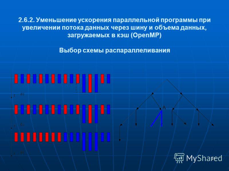 27 2.6.2. Уменьшение ускорения параллельной программы при увеличении потока данных через шину и объема данных, загружаемых в кэш (OpenMP) Выбор схемы распараллеливания