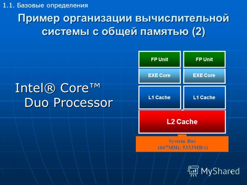 6 Пример организации вычислительной системы с общей памятью (2) Intel® Core Duo Processor 1.1. Базовые определения EXE Core FP Unit EXE Core FP Unit L2 Cache L1 Cache System Bus (667MHz, 5333MB/s) System Bus (667MHz, 5333MB/s)