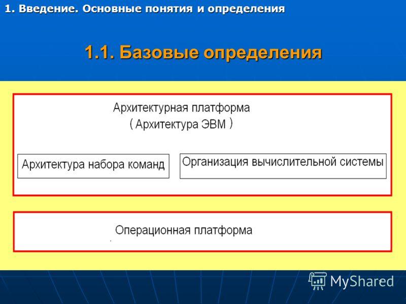7 1.1. Базовые определения 1. Введение. Основные понятия и определения