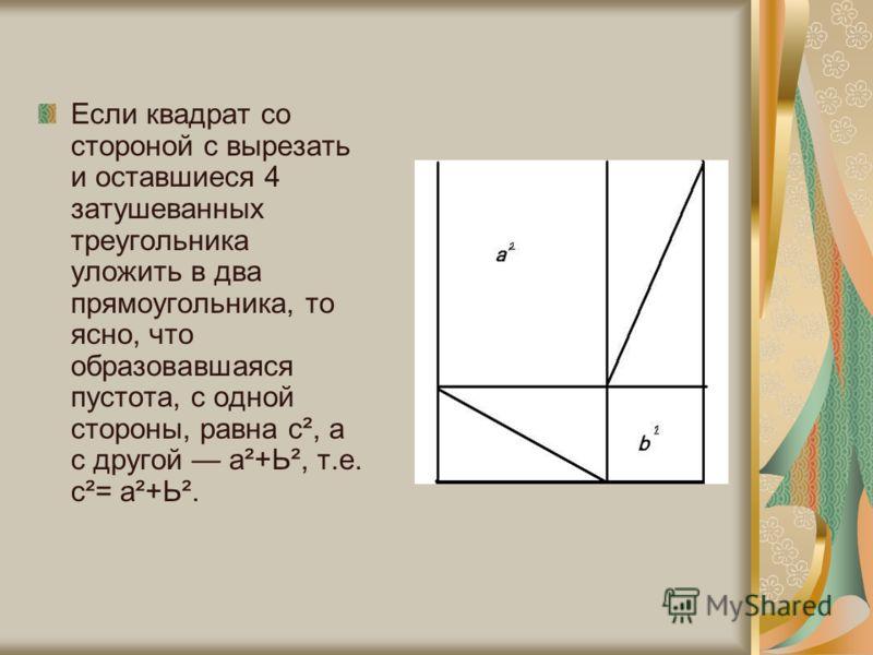 Если квадрат со стороной с вырезать и оставшиеся 4 затушеванных треугольника уложить в два прямоугольника, то ясно, что образовавшаяся пустота, с одной стороны, равна с², а с другой а²+Ь², т.е. с²= а²+Ь².