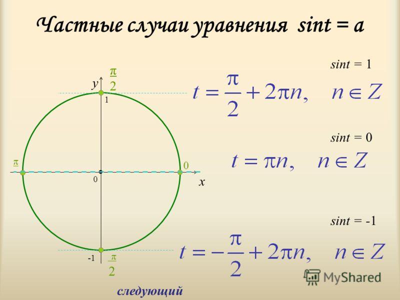 Частные случаи уравнения sint = a x y sint = 0 sint = -1 sint = 1 0 1 π2π2 0 π π2 π2 следующий
