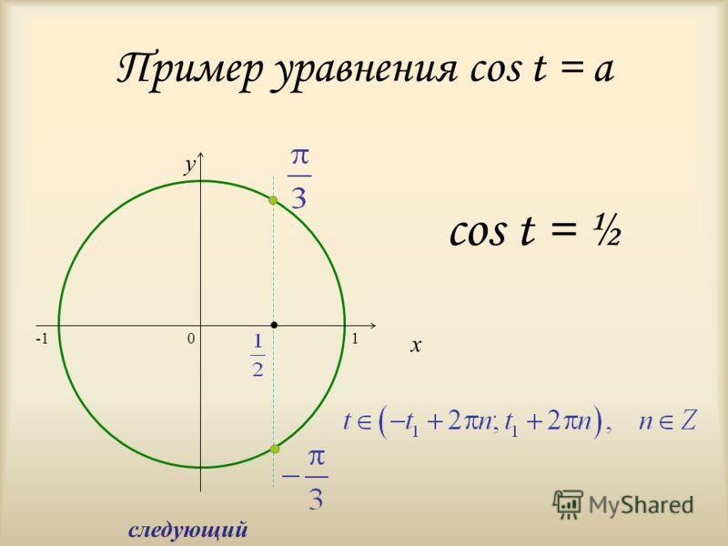Пример уравнения cos t = a 0 x y 1 cos t = ½ следующий