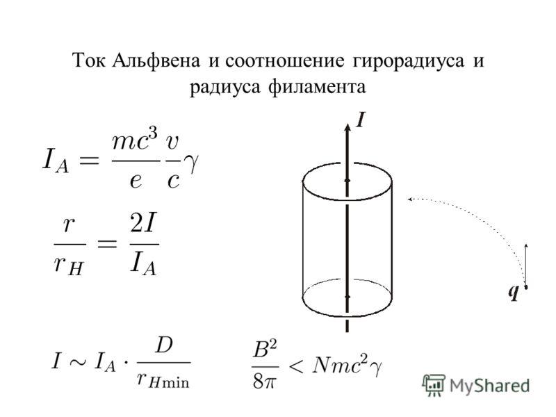 Ток Альфвена и соотношение гирорадиуса и радиуса филамента