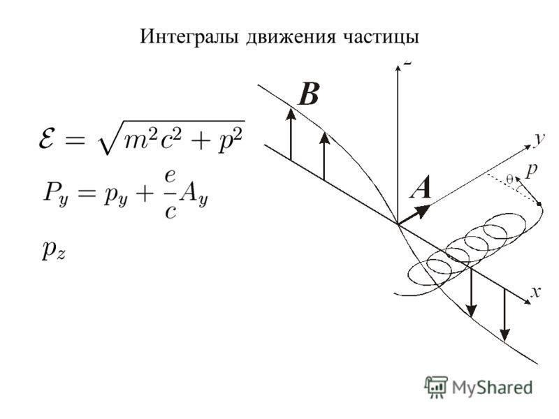 Интегралы движения частицы