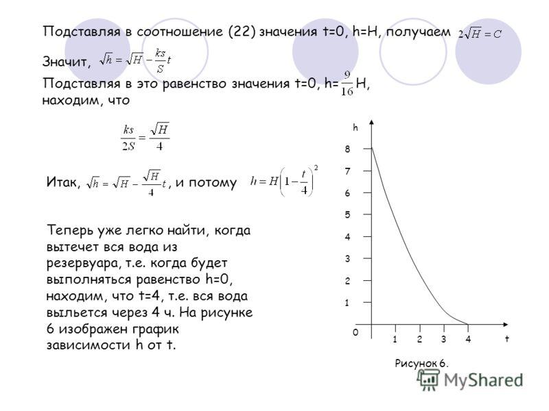 Подставляя в соотношение (22) значения t=0, h=H, получаем Значит, Подставляя в это равенство значения t=0, h= H, находим, что Итак,, и потому Теперь уже легко найти, когда вытечет вся вода из резервуара, т.е. когда будет выполняться равенство h=0, на
