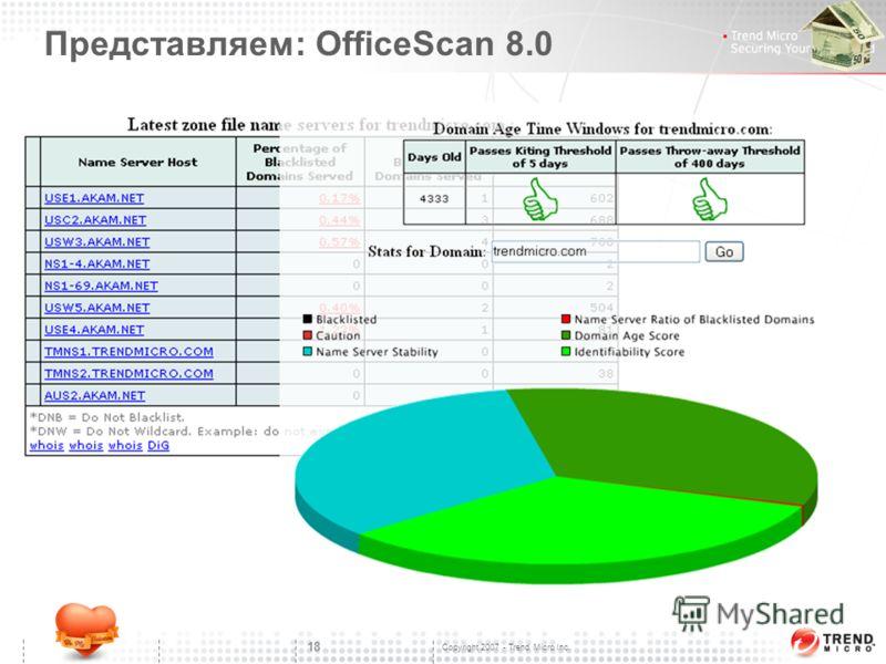 Copyright 2007 - Trend Micro Inc. 18 Представляем: OfficeScan 8.0