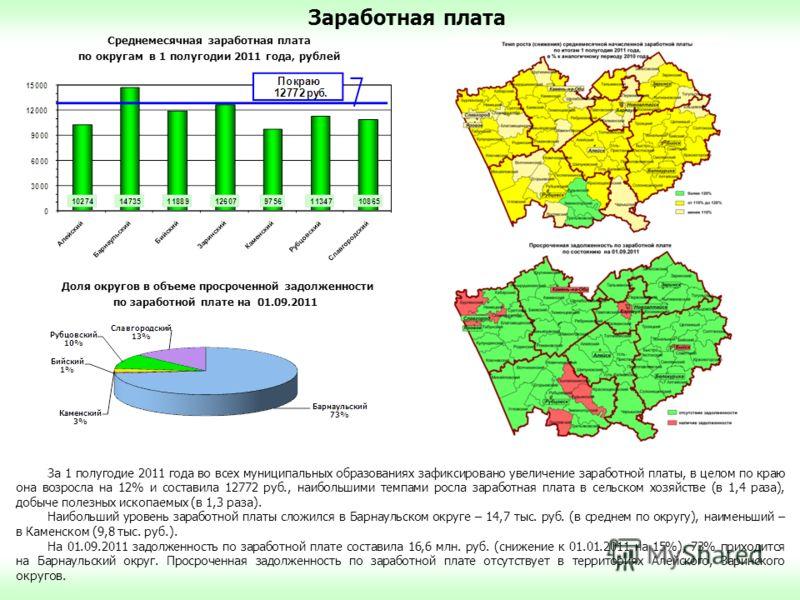 Заработная плата За 1 полугодие 2011 года во всех муниципальных образованиях зафиксировано увеличение заработной платы, в целом по краю она возросла на 12% и составила 12772 руб., наибольшими темпами росла заработная плата в сельском хозяйстве (в 1,4