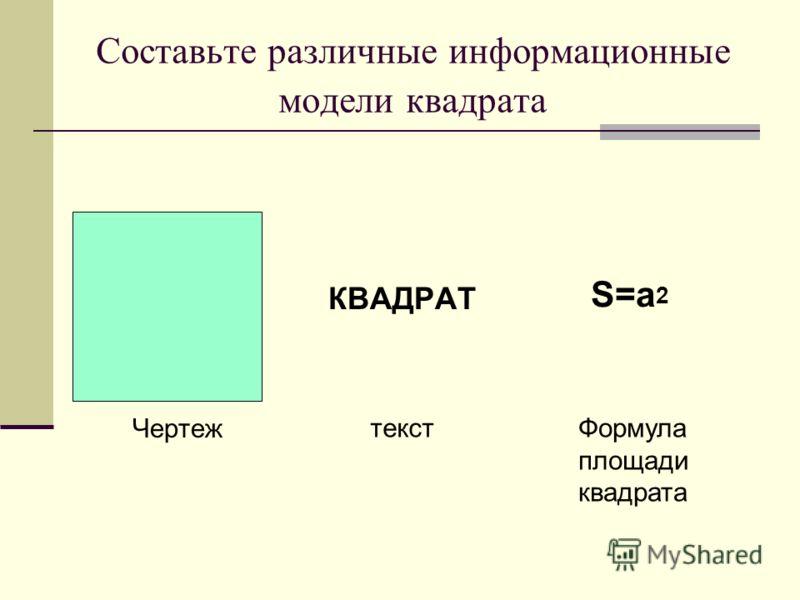 Составьте различные информационные модели квадрата КВАДРАТ Чертеж текстФормула площади квадрата S=a 2