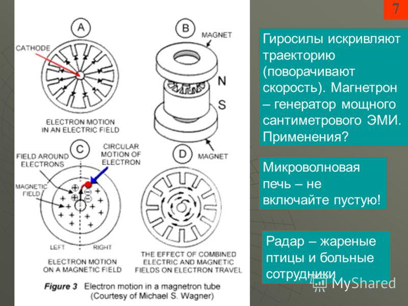 7 Гиросилы искривляют траекторию (поворачивают скорость). Магнетрон – генератор мощного сантиметрового ЭМИ. Применения? Микроволновая печь – не включайте пустую! Радар – жареные птицы и больные сотрудники