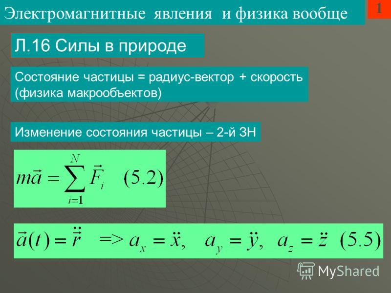 Состояние частицы = радиус-вектор + скорость (физика макрообъектов) 1 Изменение состояния частицы – 2-й ЗН Л.16 Силы в природе Электромагнитные явления и физика вообще