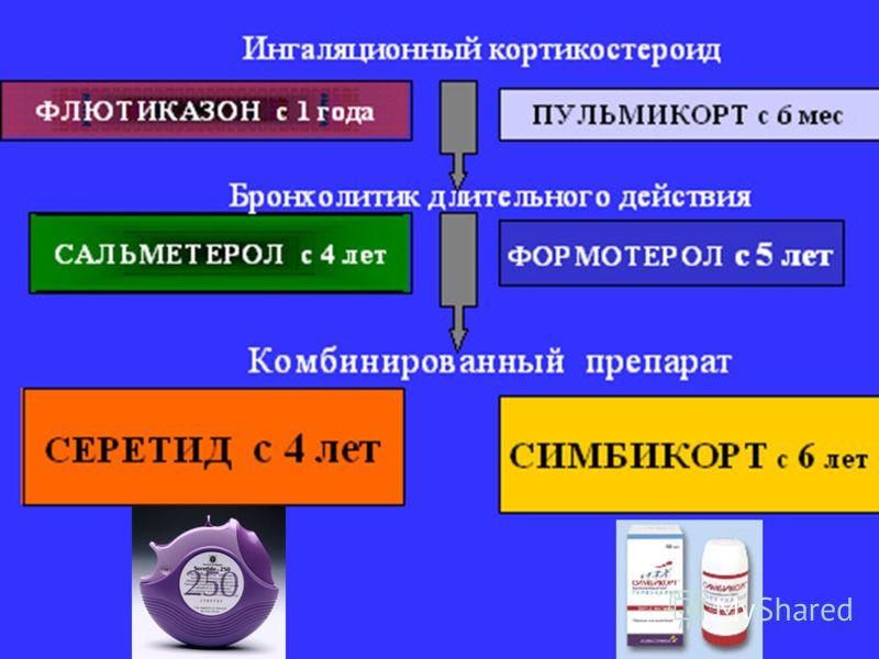 При отсутствии контроля над астмой добавление к ИГКС препаратов другого класса следует предпочесть увеличению доз ИГКС (уровень А)