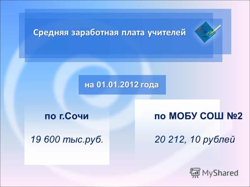 Средняя заработная плата учителей по г.Сочи 19 600 тыс.руб. на 01.01.2012 года по МОБУ СОШ 2 20 212, 10 рублей