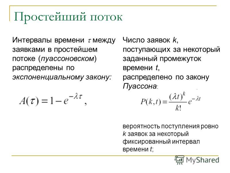 Простейший поток Интервалы времени между заявками в простейшем потоке (пуассоновском) распределены по экспоненциальному закону: Число заявок k, поступающих за некоторый заданный промежуток времени t, распределено по закону Пуассона : вероятность пост