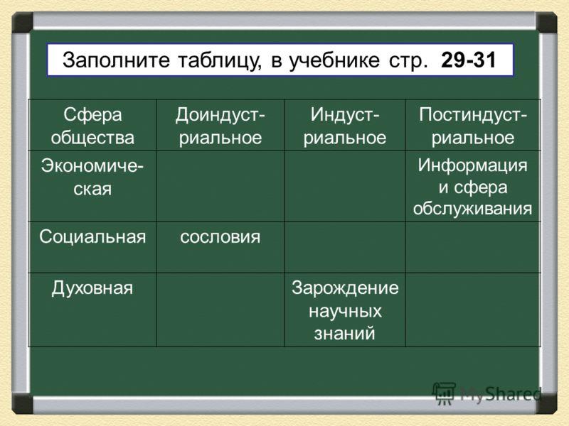 Все таблицы по обществознанию 8 класс