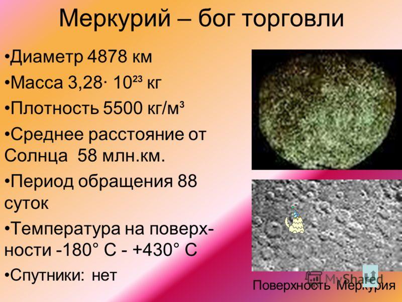 Меркурий – бог торговли Диаметр 4878 км Масса 3,28· 10 ²³ кг Плотность 5500 кг/м ³ Среднее расстояние от Солнца 58 млн.км. Период обращения 88 суток Температура на поверх- ности -180° С - +430° С Спутники: нет Поверхность Меркурия