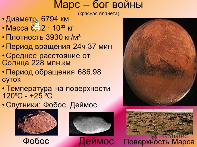 Марс – бог войны (красная планета) Диаметр 6794 км Масса 6,42 · 10²³ кг Плотность 3930 кг/м³ Период вращения 24ч 37 мин Среднее расстояние от Солнца 228 млн.км Период обращения 686.98 суток Температура на поверхности 120 º С - +25 º С Спутники: Фобос