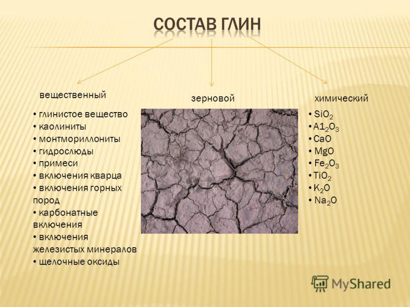 вещественный зерновойхимический глинистое вещество каолиниты монтмориллониты гидрослюды примеси включения кварца включения горных пород карбонатные включения включения железистых минералов щелочные оксиды SiO 2 А1 2 O 3 CaO MgO Fe 2 O 3 TiO 2 К 2 O N