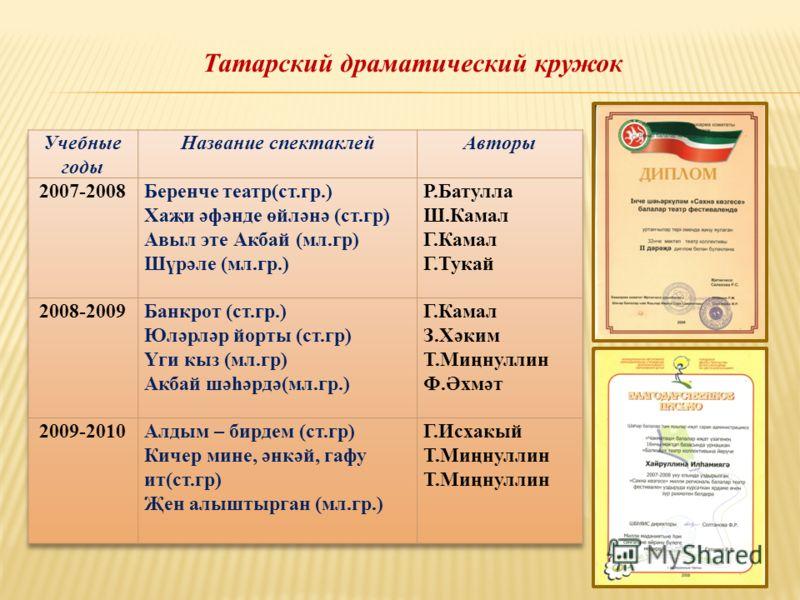 Татарский драматический кружок