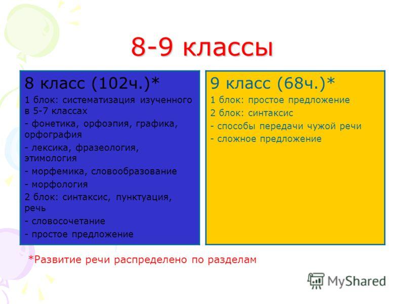 8-9 классы 8 класс (102ч.)* 1 блок: систематизация изученного в 5-7 классах - фонетика, орфоэпия, графика, орфография - лексика, фразеология, этимология - морфемика, словообразование - морфология 2 блок: синтаксис, пунктуация, речь - словосочетание -