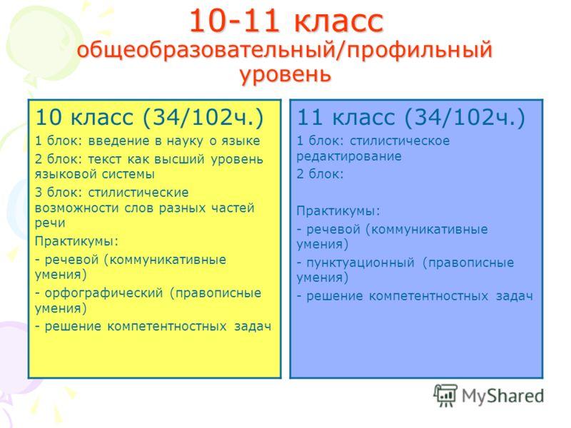 10-11 класс общеобразовательный/профильный уровень 10 класс (34/102ч.) 1 блок: введение в науку о языке 2 блок: текст как высший уровень языковой системы 3 блок: стилистические возможности слов разных частей речи Практикумы: - речевой (коммуникативны