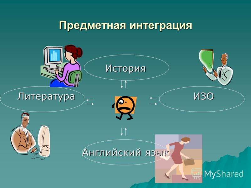 Предметная интеграция История ЛитератураИЗО Английский язык