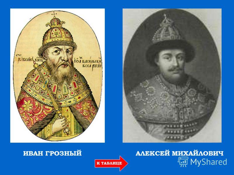 К ТАБЛИЦЕ ИВАН ГРОЗНЫЙАЛЕКСЕЙ МИХАЙЛОВИЧ
