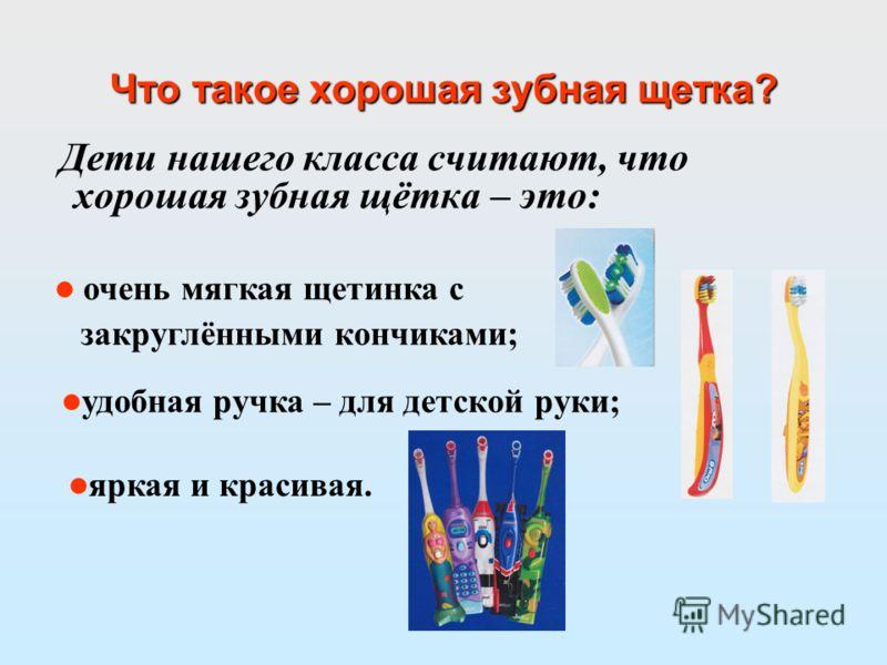 Что такое хорошая зубная щетка? Дети нашего класса считают, что хорошая зубная щётка – это: очень мягкая щетинка с закруглёнными кончиками; удобная ручка – для детской руки; яркая и красивая.