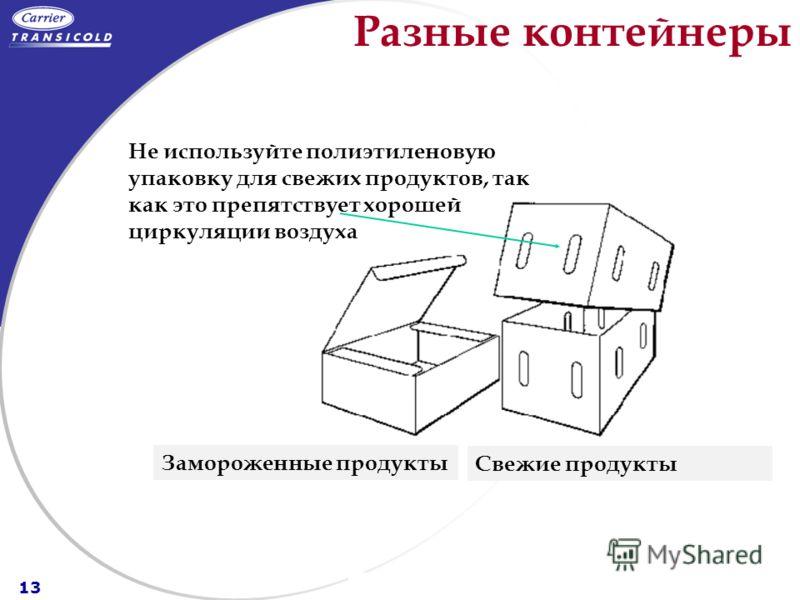 13 TransfrigorouteGood Practices Food & Safety rules A.T.P. RulesGeneral Не используйте полиэтиленовую упаковку для свежих продуктов, так как это препятствует хорошей циркуляции воздуха Разные контейнеры Good Practices Замороженные продукты Свежие пр
