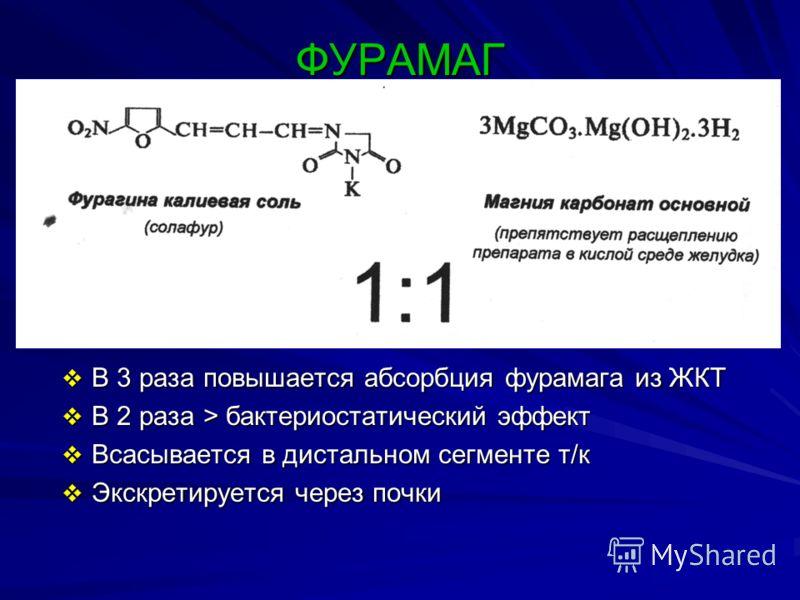 ФУРАМАГ В 3 раза повышается абсорбция фурамага из ЖКТ В 3 раза повышается абсорбция фурамага из ЖКТ В 2 раза > бактериостатический эффект В 2 раза > бактериостатический эффект Всасывается в дистальном сегменте т/к Всасывается в дистальном сегменте т/