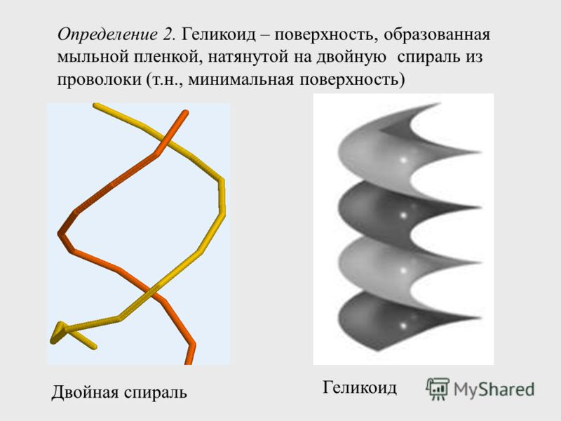 Определение 2. Геликоид – поверхность, образованная мыльной пленкой, натянутой на двойную спираль из проволоки (т.н., минимальная поверхность) Двойная спираль Геликоид