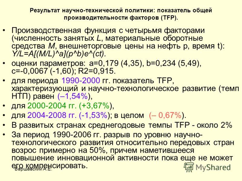 Результат научно-технической политики: показатель общей производительности факторов (TFP). Производственная функция с четырьмя факторами (численность занятых L, материальные оборотные средства M, внешнеторговые цены на нефть p, время t): Y/L=A[(M/L)^