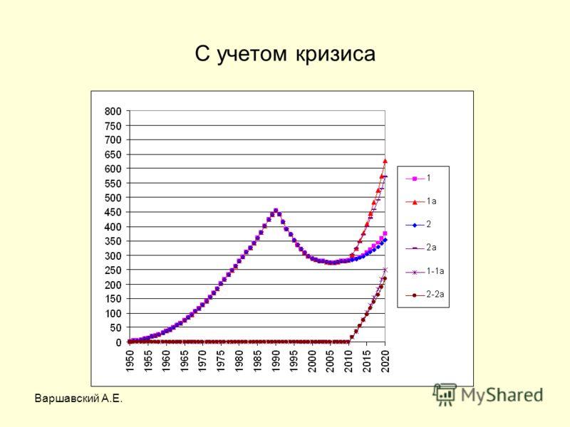 Варшавский А.Е. С учетом кризиса