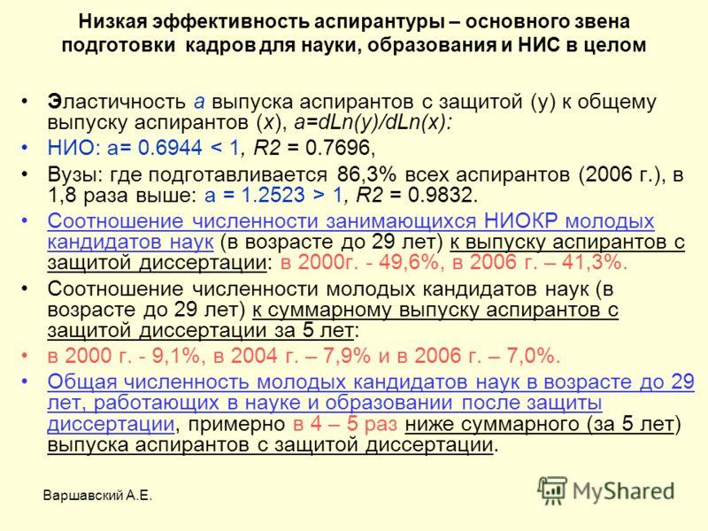 Варшавский А.Е. Низкая эффективность аспирантуры – основного звена подготовки кадров для науки, образования и НИС в целом Эластичность a выпуска аспирантов с защитой (y) к общему выпуску аспирантов (x), a=dLn(y)/dLn(x): НИО: a= 0.6944 < 1, R2 = 0.769