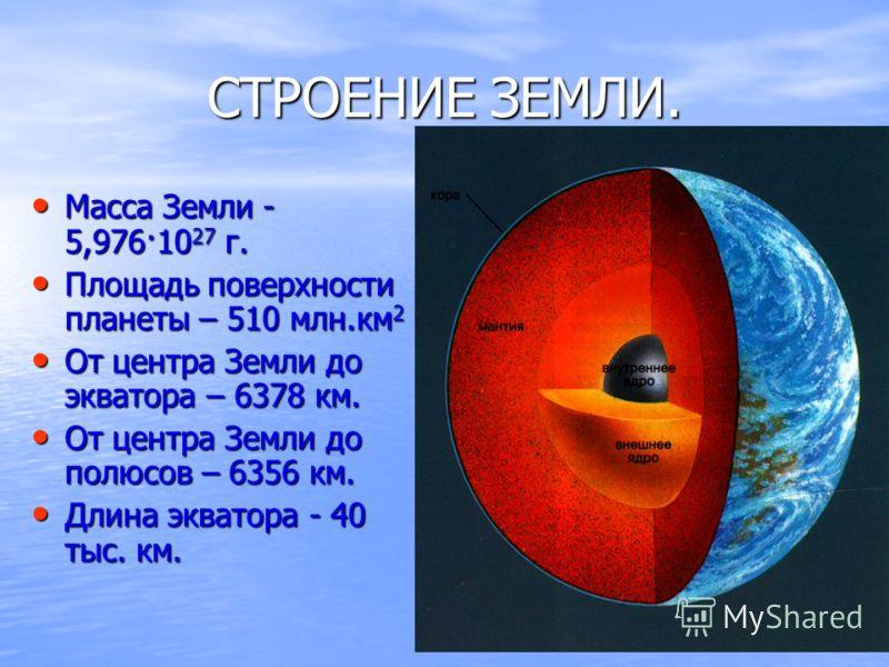 СТРОЕНИЕ ЗЕМЛИ. Масса Земли - 5,976·10 27 г. Масса Земли - 5,976·10 27 г. Площадь поверхности планеты – 510 млн.км 2 Площадь поверхности планеты – 510 млн.км 2 От центра Земли до экватора – 6378 км. От центра Земли до экватора – 6378 км. От центра Зе